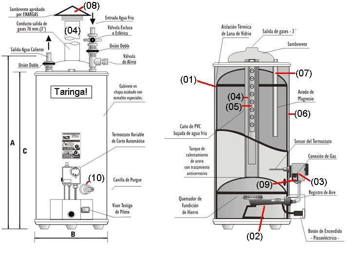 Servicio tecnico termotanques rheem rheem capital - Radiadores de pared electricos ...